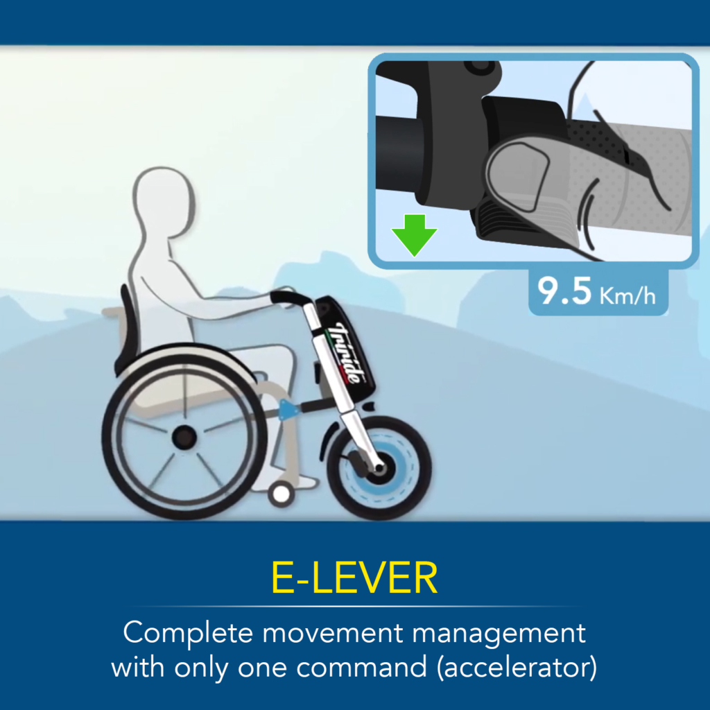 IBS braking lever